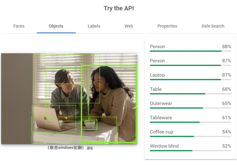 Google 的图片辨识AI工具Cloud Vision API 不再以外貌来标籤性别,一律标注为「人」,以免产生偏见。图:取自Google Cloud  Vision API 官网